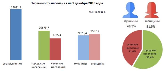 население Казахстана демография