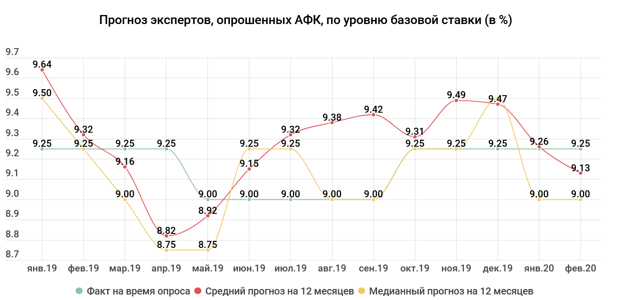 217937ffa7e7b06a64fe24f0df988bfc - Tenge exchange rate: the prices for oil grew, back optimism — experts
