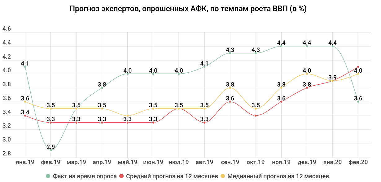 67639a3450f354d4edcb868755404d5d - Tenge exchange rate: the prices for oil grew, back optimism — experts