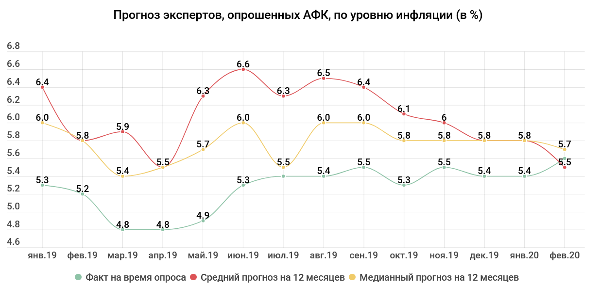 79f13d4c118fb48e6f77d296c35d4673 - Tenge exchange rate: the prices for oil grew, back optimism — experts