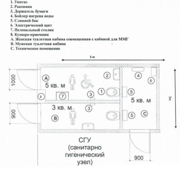 схема уличных туалетов тендер алматы