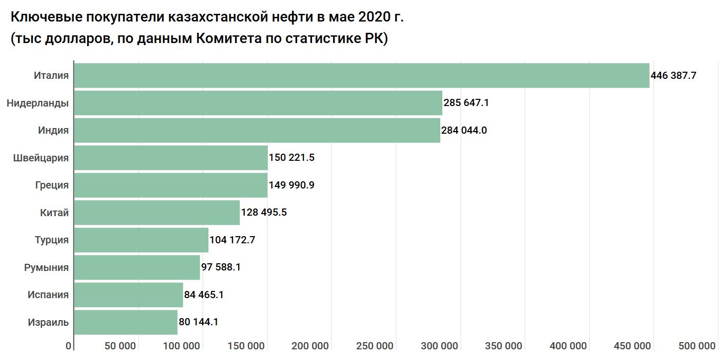 e3689327c44d0f0c84a041d7a233f41e - In Kazakhstan plan to develop the oil and gas industry?