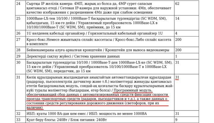 Скриншоты тендерной документации